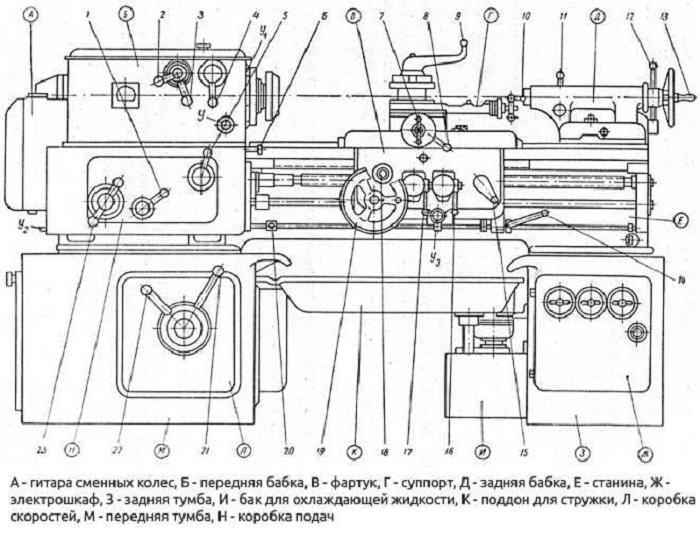 1a616-osnov-uzli