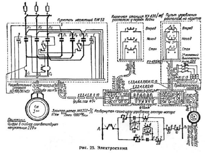 Dip-500-elektr