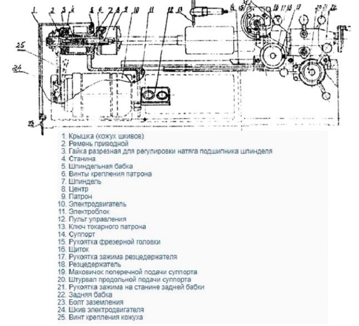 R-105-osnov-uz