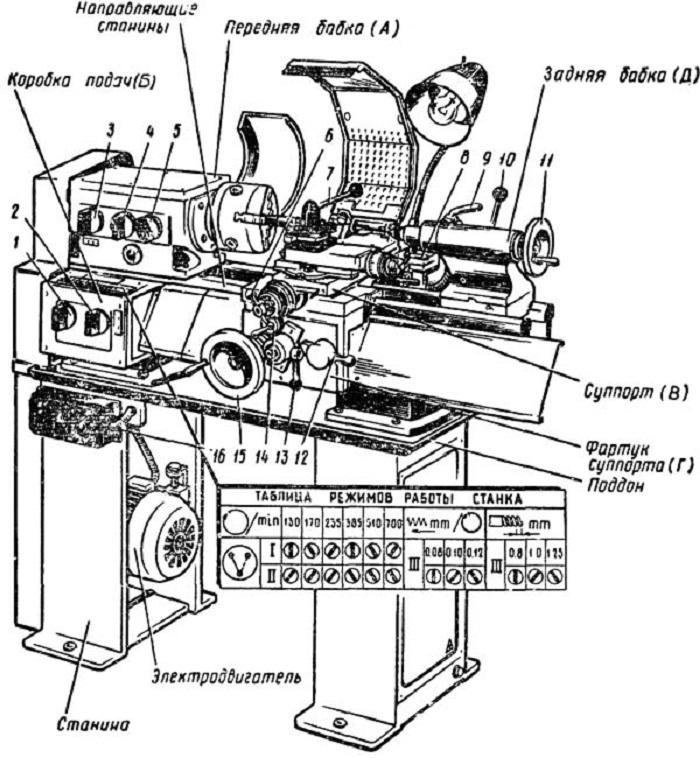 ТV-6-1