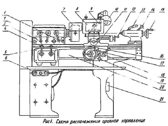 ТV-6-2