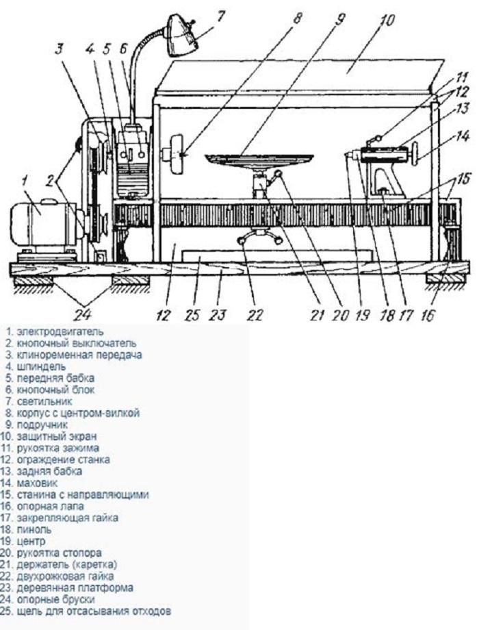 std-120m-5