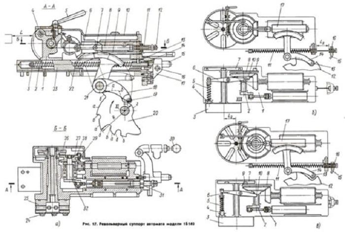 tokar-revolver-sta-supp