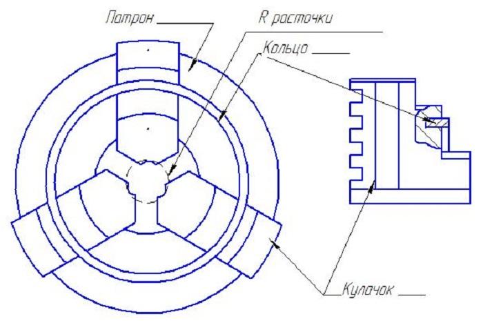 kulachki-dly-patr-1