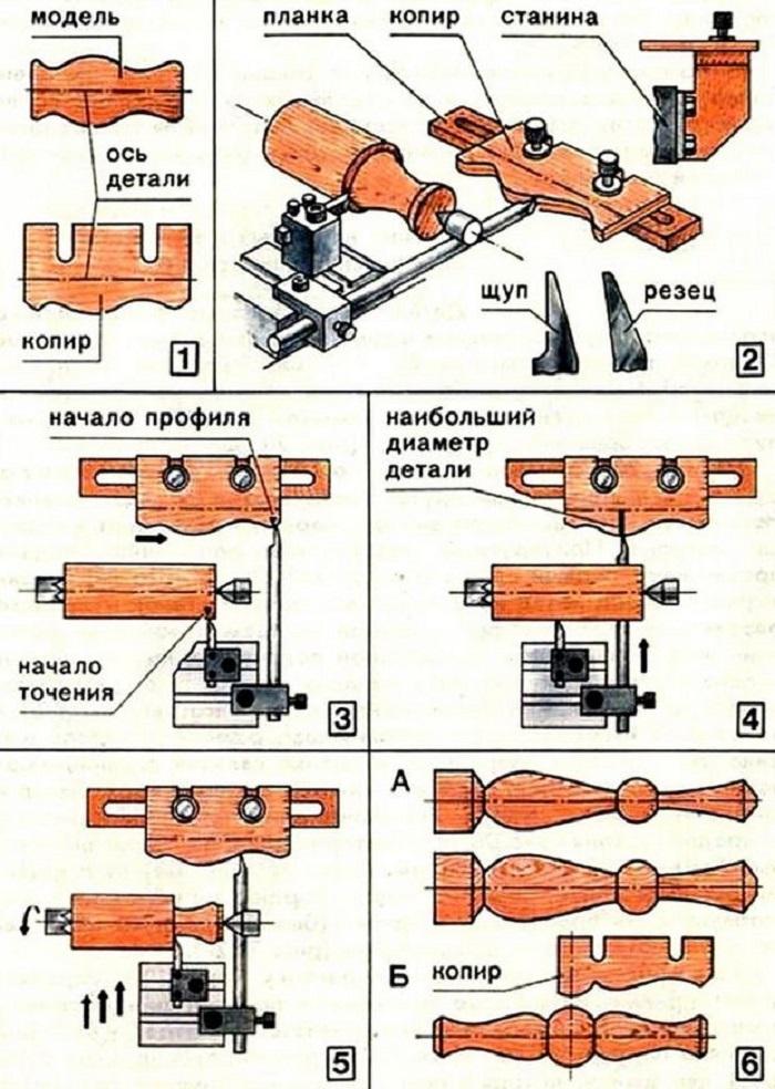 tokorno-kopir-svoim-ruk-3