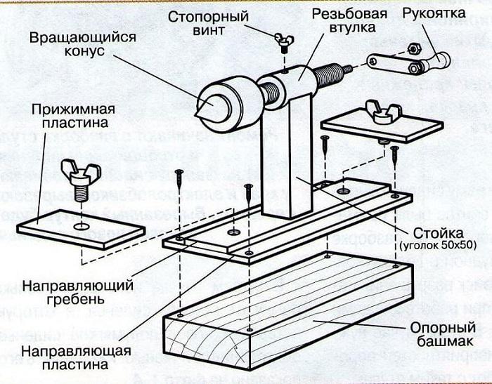 zadn-babk-svoim-ruk-4