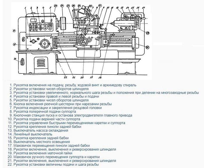 1К625-rasp-org-upr