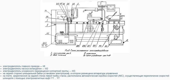 ft-11-raspl-elektroob
