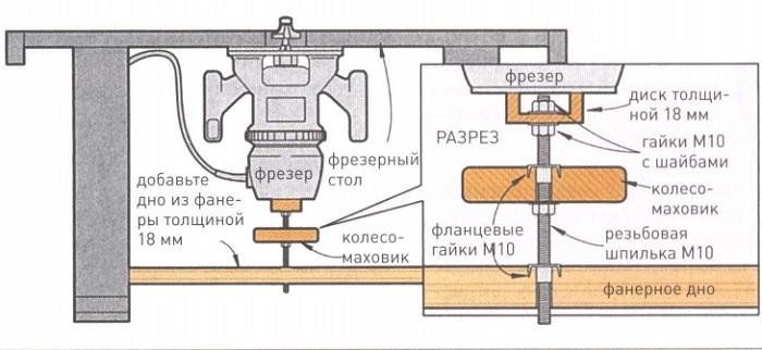 lift-dly-frezera1