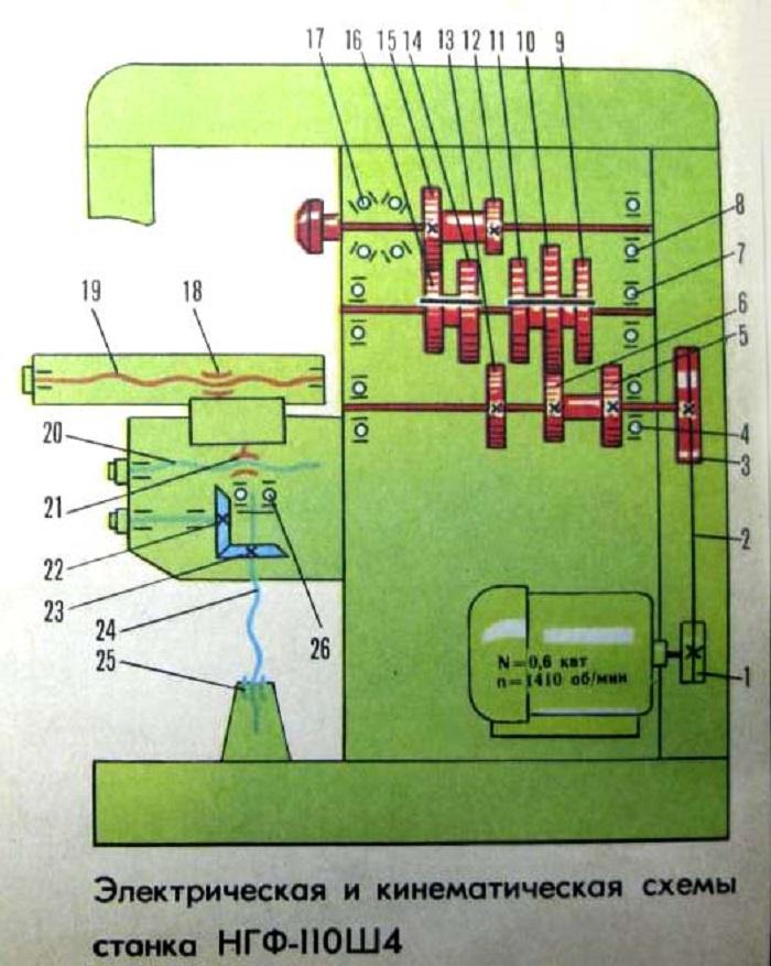 ngf-110-el1