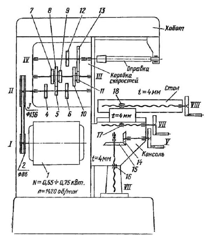 ngf-110-kin1