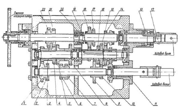 ot-5-kor-pod