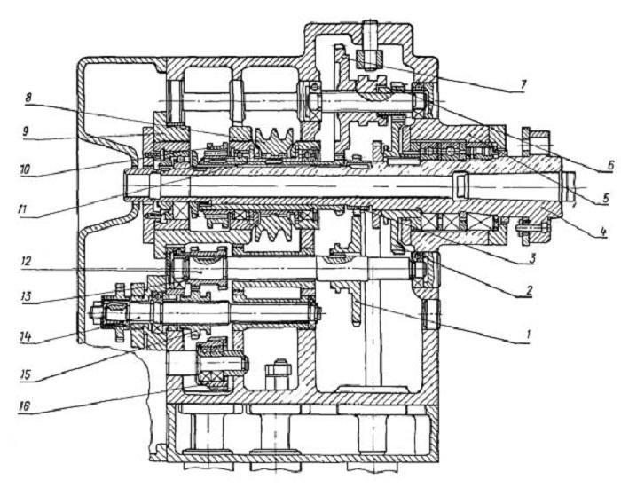 ot-5-variator