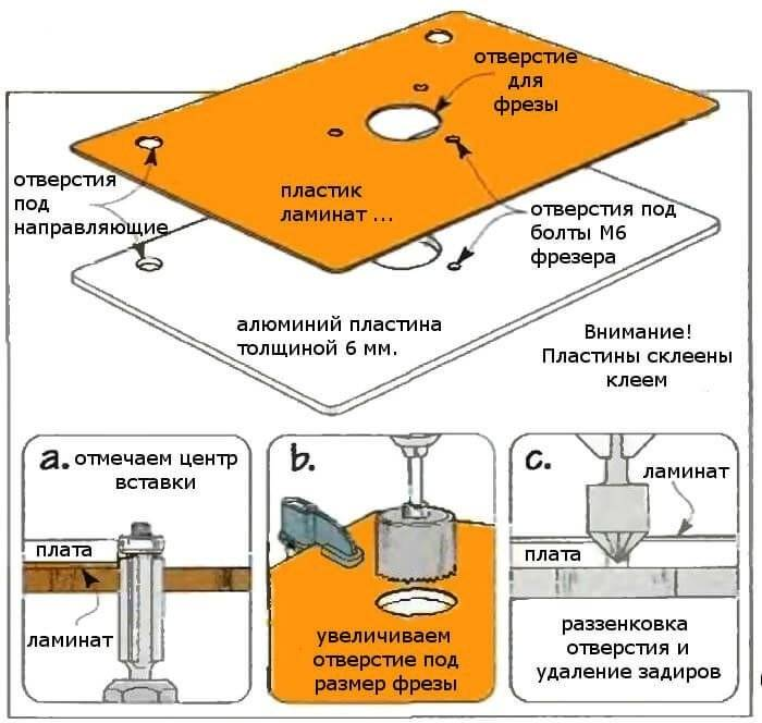 plastin-dly-frez1