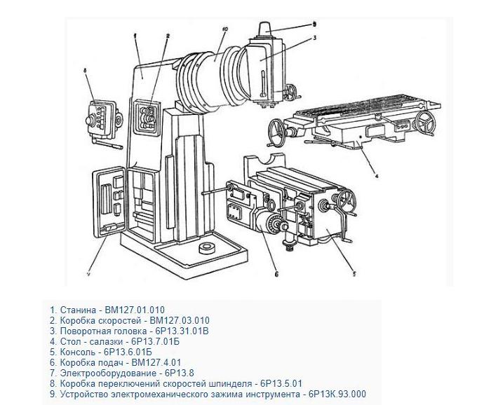 ВМ127-sost-chas