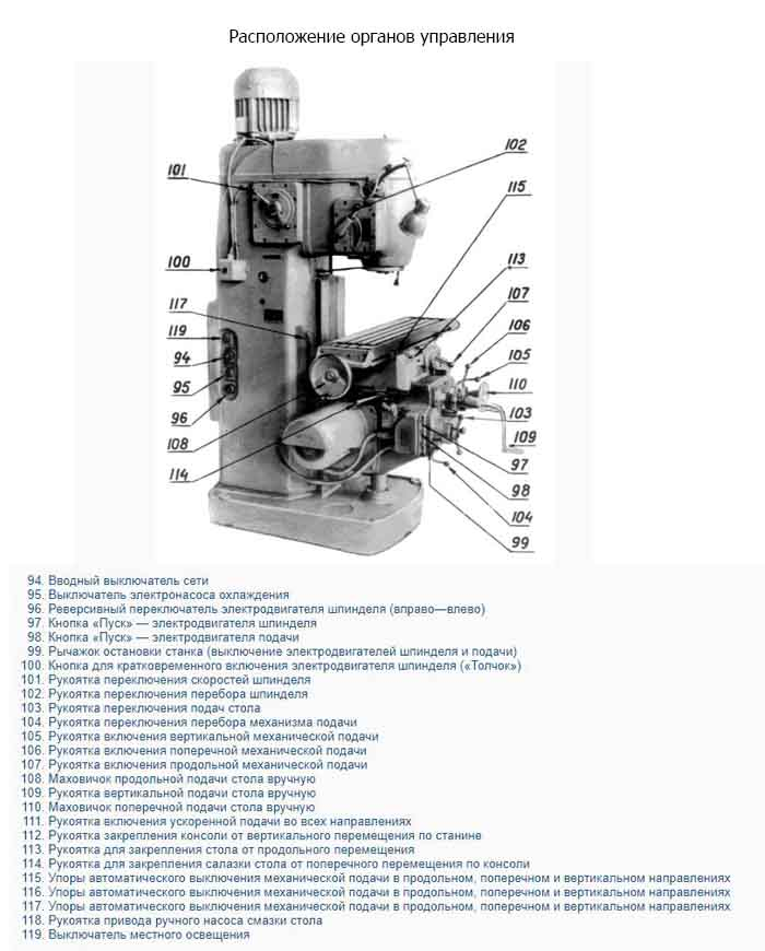 6Н11-rasp-org-upr