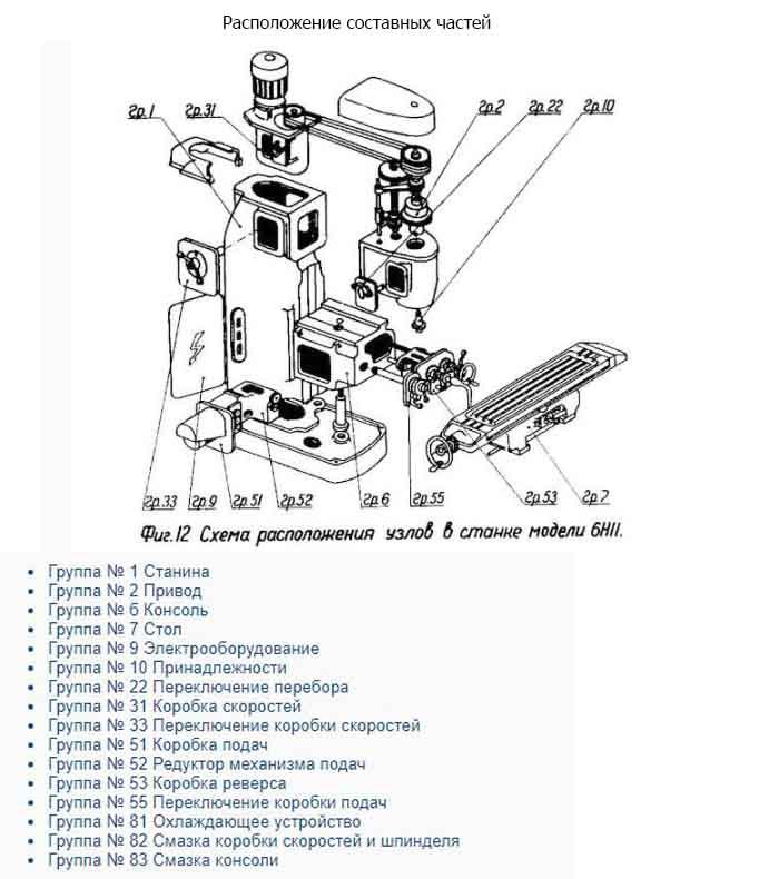 6Н11-sostav-chas