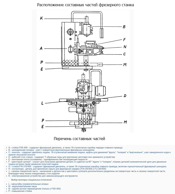 HECKERT FSS 400-sost-chas