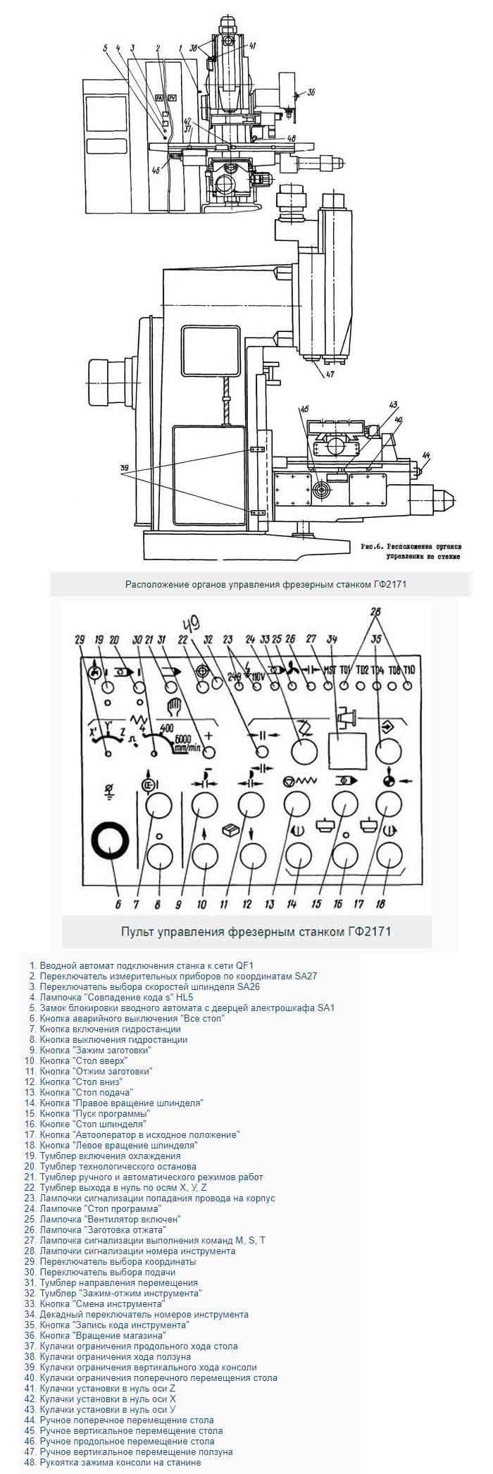 gf2171-org-upr