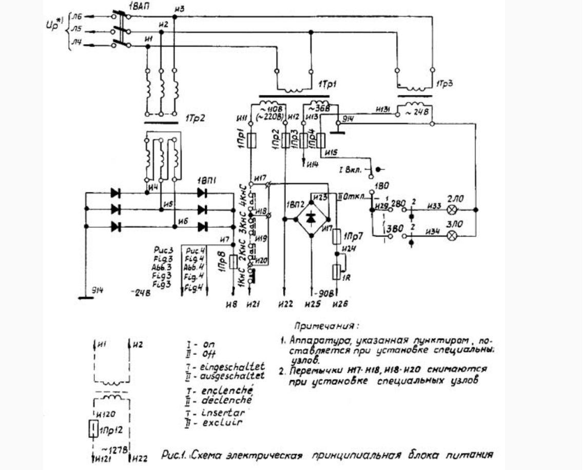 elektr-1512