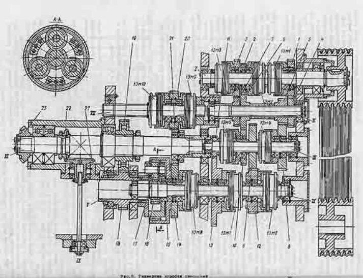 Коробка скоростей 1512
