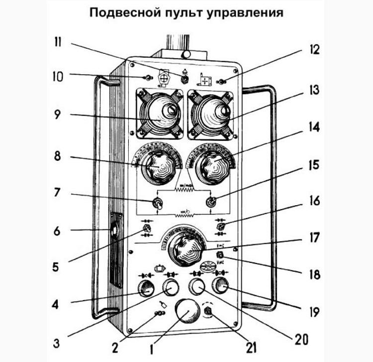 Пульт управления подвесного типа