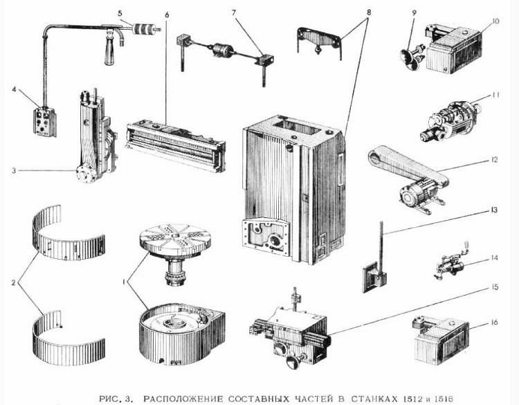 Расположение составных частей станка 1512
