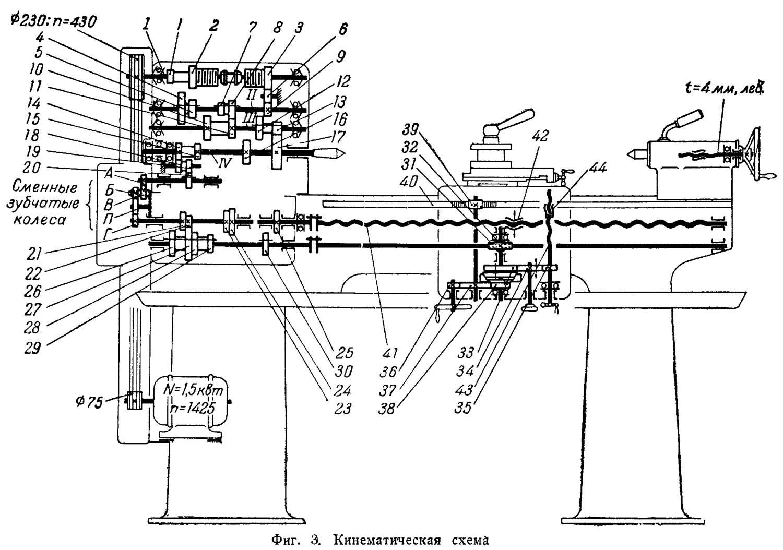 Кинематическая схема токарного станка 1615