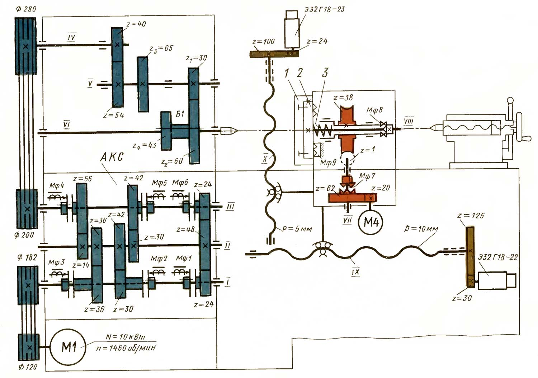 Кинематическая схема токарного станка с ЧПУ 16К20Ф3
