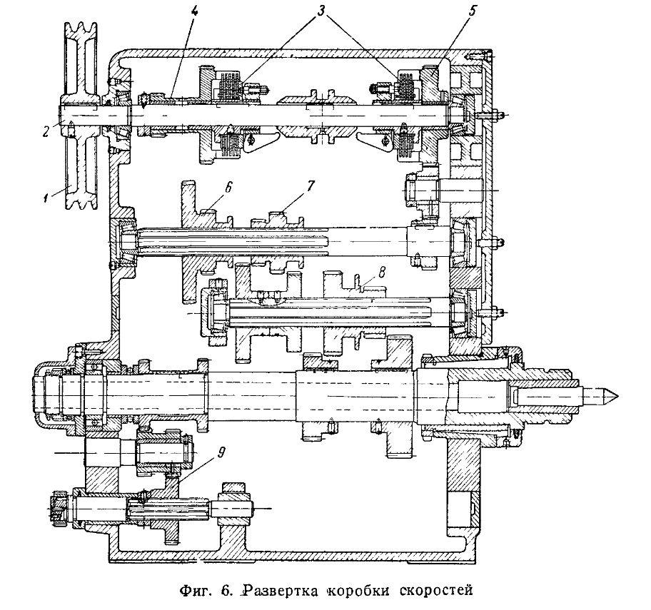 Коробка скоростей 1615